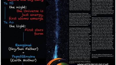 Astrobiology origins and whakapapa Māori – a parralel
