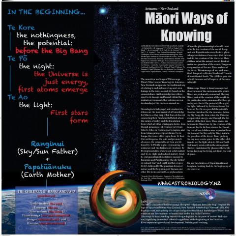 Astrobiology origins and whakapapa Māori – a parallel